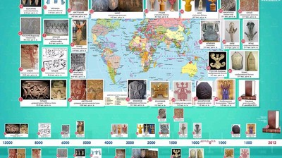 """Карта-инфографика """"Изображение у разных народов знака духовного освобождения"""""""