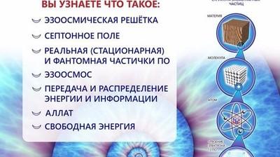 Ситилайт ИСКОННАЯ ФИЗИКА АЛЛАТРА