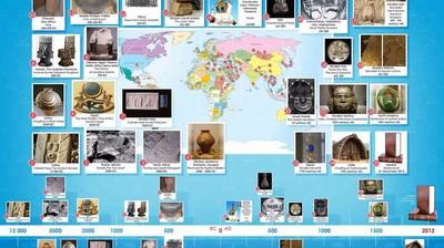 """Карта-инфографика """"Изображение у разных народов знака АллатРа"""""""