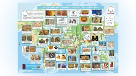 Infographics The symbol of AllatRa in artifacts of various cultures of the world